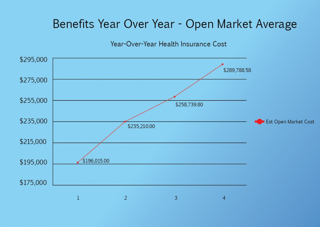 Health Savings Graph 2-02