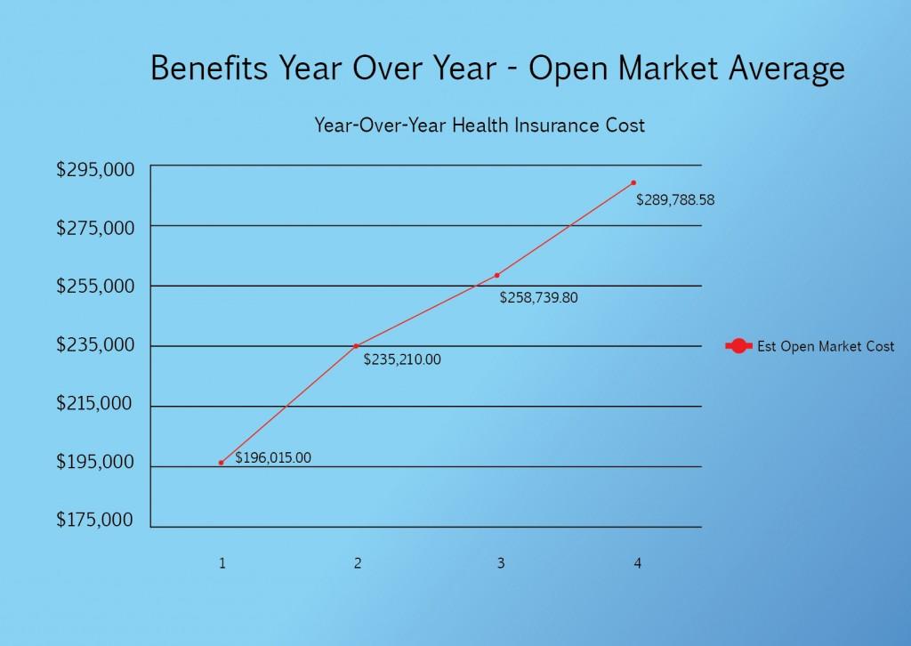 Health Savings Graph 2-02