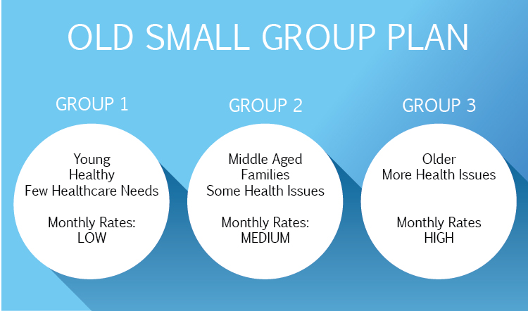 Small Group Old Diagram-01
