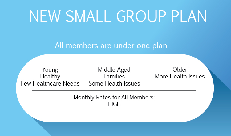 Small Group Old Diagram-02
